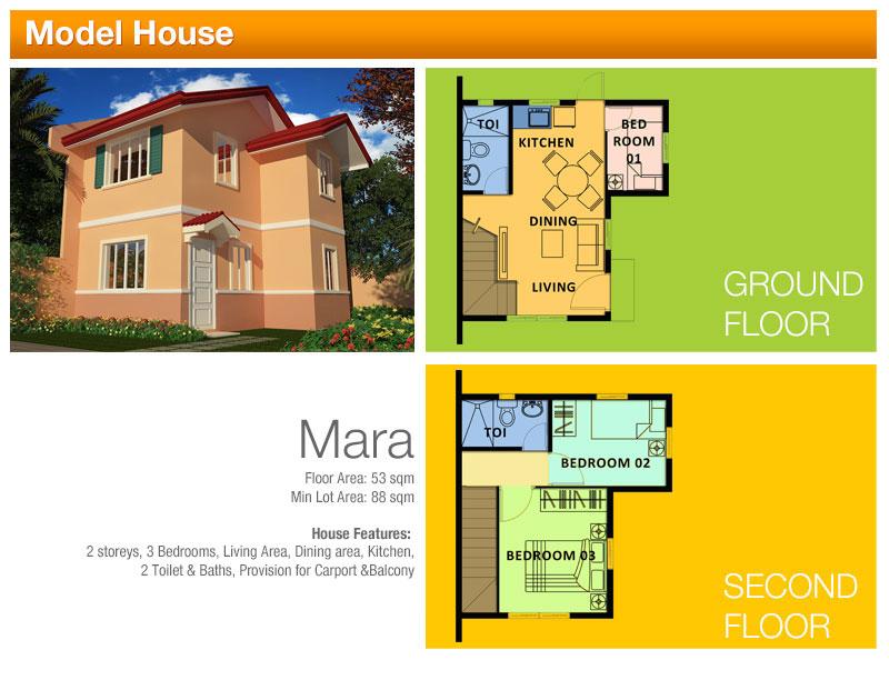 Camella Homes Model Houses Naga City Real Estate